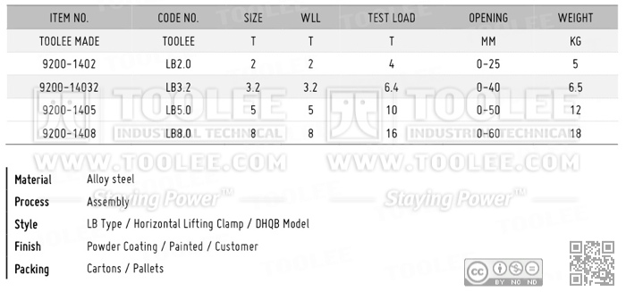 9201 L Type Horizontal Plate Lifting Clamp DHQL Model DATA