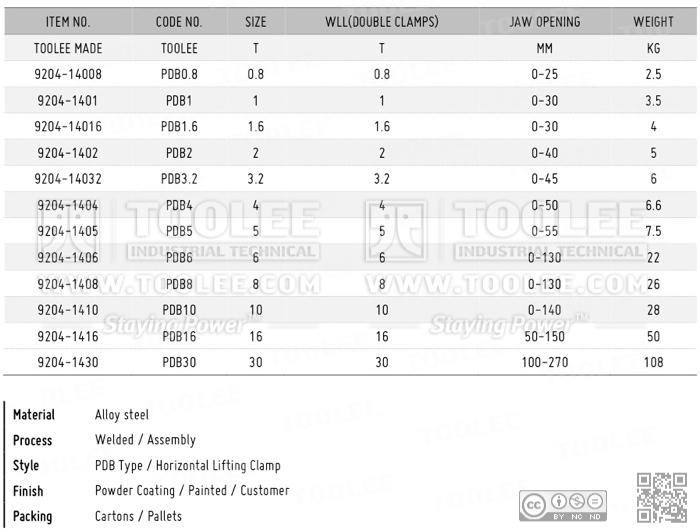 9204 PDB Type Horizontal Plate Lifting Clamp DATA