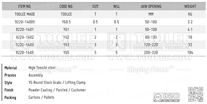 9220 YG Type Round Stock Grabs Lifting Clamp DATA