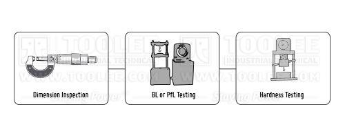 FlowChart 9 BL PfL Testing