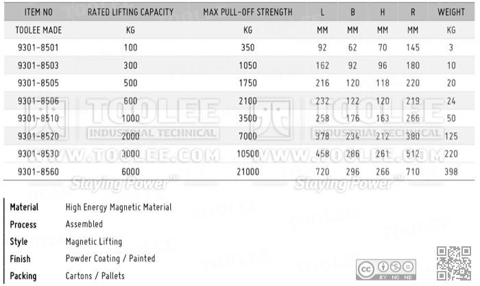 9301 Permanent Magnetic Lifting DATA