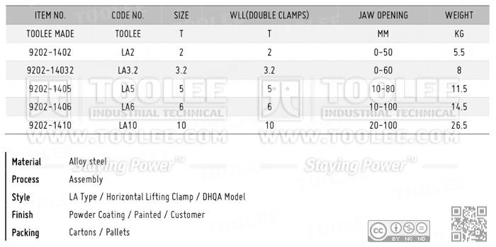 9202 LA Type Horizontal Plate Lifting Clamp DHQA Model DATA